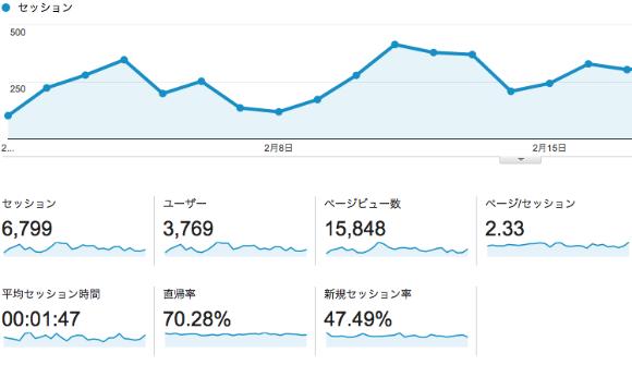 2015_feb_access